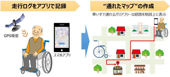 """国土交通省による""""通れたマップ""""実証実験が開始されます!!!"""